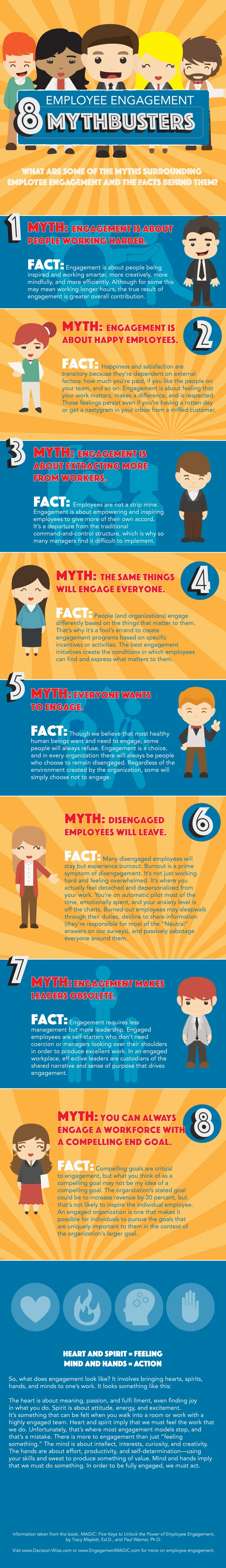 Infographic-8-Employee-Engagement-Mythbusters