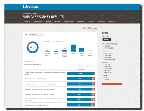 Employee Engagement Survey Online Reporting Tool Software_Details