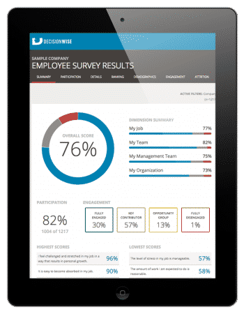 Employee Engagement Survey Online Reporting Tool Software_iPad Dashboard