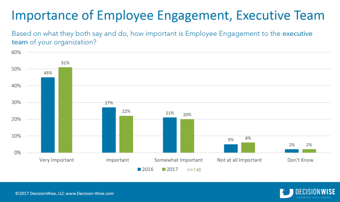 the importance of employee engagement pdf